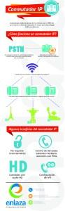 Infografia Conmutador IP Enlaza comunicaciones