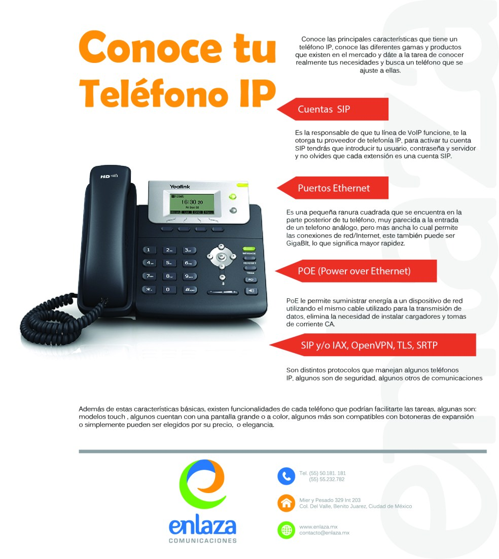 Conoce tu telefono IP