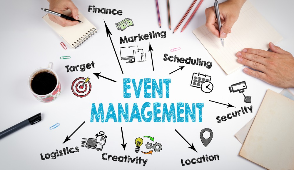 400+ Unique Event Planning Company Names, Ideas, Suggestions