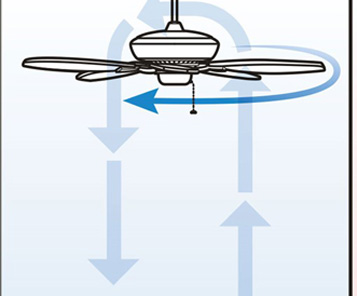 What To Know Before You Install A Ceiling Fan