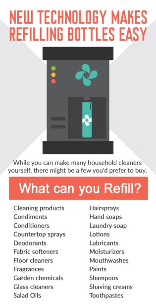 What is Refill_1
