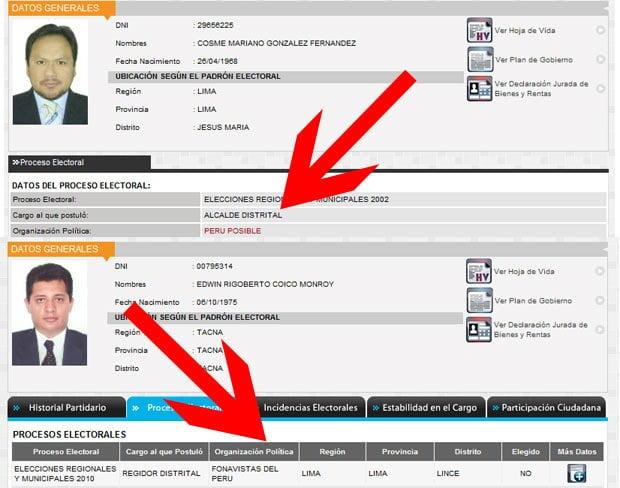 Fichas de Infogob de dos funcionarios de Calle Girón