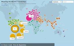 Mapa de amistades en Facebook