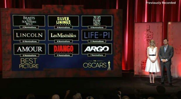 Los Nominados del 2013 (Youtube)