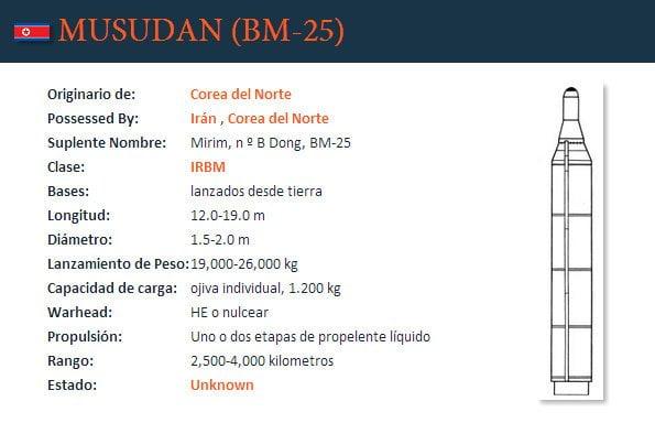 Misil que traslada Corea del Norte alcanzaría Japón o base norteamericana de Guam