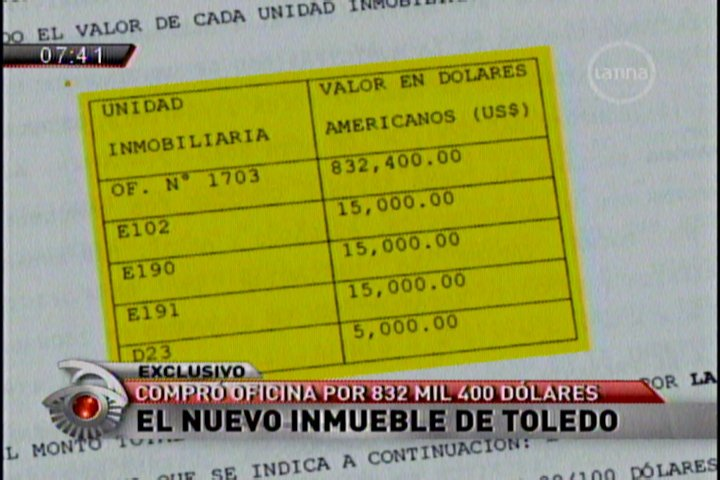 Alejandro Toledo compra oficina, cochera y depósito por US$ 882,400