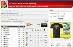 Ranking de la FIFA: Perú sube al puesto 19 de los mejores del mundo