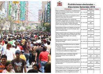 El JNE y sus restricciones a ciudadanos