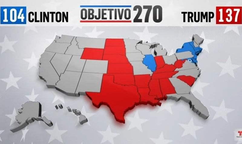Resultados de elecciones en EE.UU.: Hillary Clinton vs Donald Trump