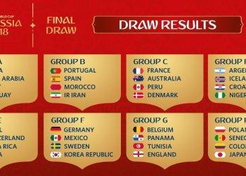 La selección peruana de fútbol ya conoce a sus rivales del Mundial Rusia 2018.