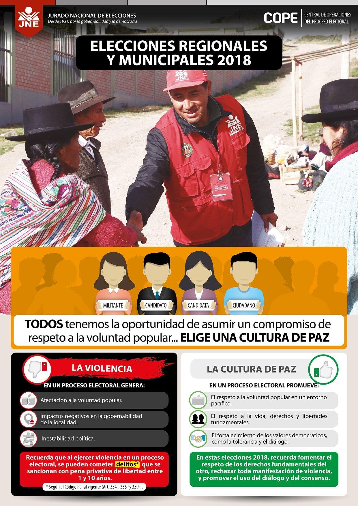 JNE PROMUEVE CULTURA DE PAZ EN ELECCIONES