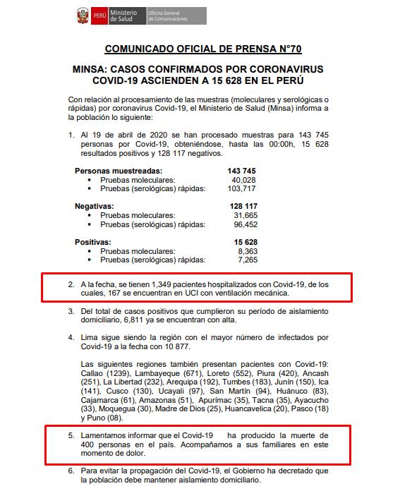 Cifras oficiales del Minsa