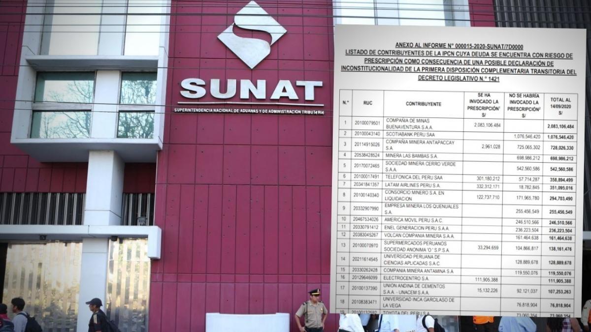 Empresas deudoras con la SUNAT