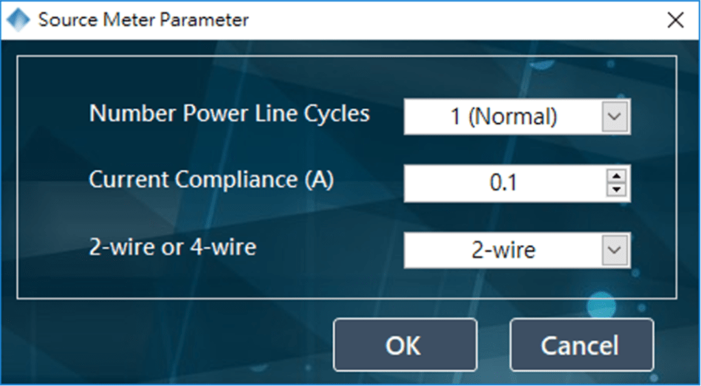 Number Power Line Cycles