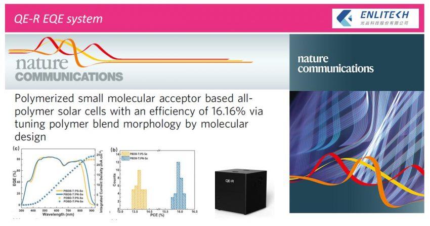 quantumefficiency Nat. Commun. PSMA all-PSC 16.16% efficiency