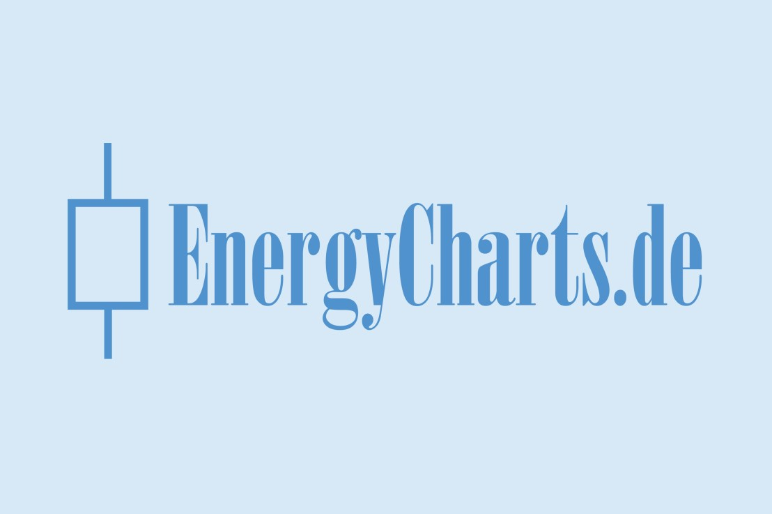 Premium Chartanalyse — KW 09