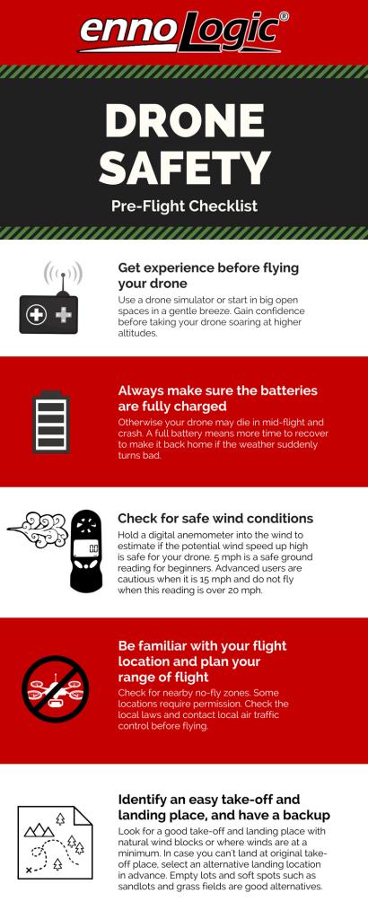 Drone Safety Pre-Flight Checklist Infographic