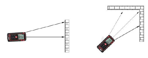 Continuous Measurement