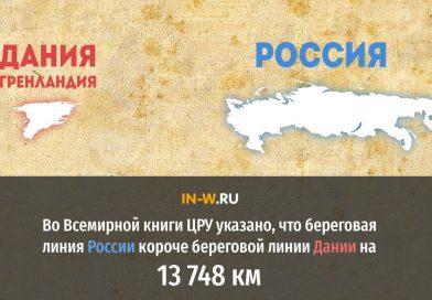 Береговая линия России короче береговой линии Дании на 13 748 км, по данным из всемирной книги ЦРУ, объясняем почему так получается https://in-w.ru/wp-content/uploads/2018/06/BeregLin-Rus-Dut2.jpg
