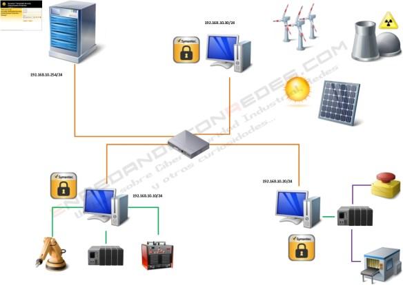 Symantec Critical System Protection