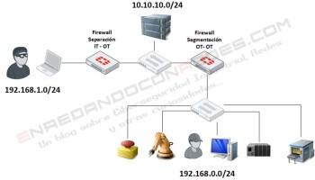 Arquitectura_APP_CONTROL_01