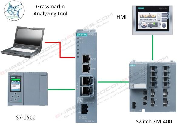 Siemens TAP 104