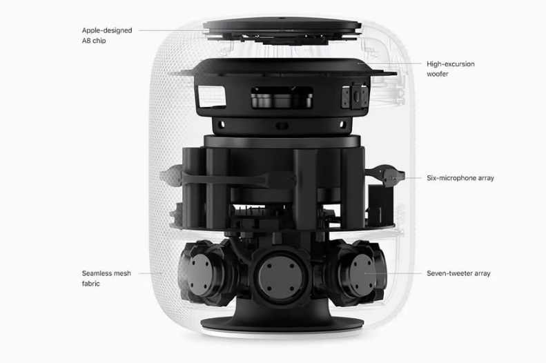 mecanismo Apple Homepod