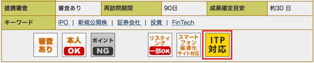 A8.net ITP対応を示すアイコン
