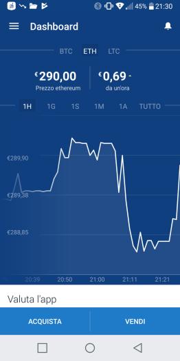 La dashboard di Coinbase che mostra l'andamento con cadenza oraria degli Ethereum