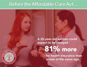 INFOGRAPHIC - Women pay more for Health Insurance