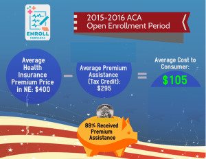 enroll_infographic_032016