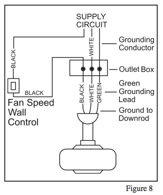 fan wiring?resize=326%2C390 100 [ arlec light switch wiring diagram australia ] arlec 120cm arlec ceiling fan wiring diagram at cos-gaming.co