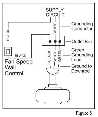 fan wiring?resize=326%2C390 100 [ arlec light switch wiring diagram australia ] arlec 120cm arlec ceiling fan wiring diagram at gsmportal.co