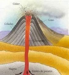 Un volcán de barro que puede seguir activo 26 años