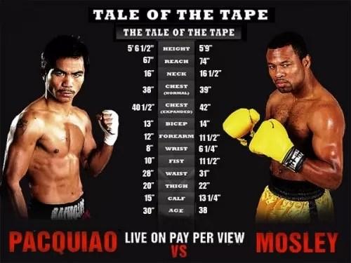 Shane Mosley cree que puede ganarle a Manny Pacquiao