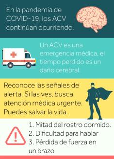 En la pandemia los ACV siguen ocurriendo