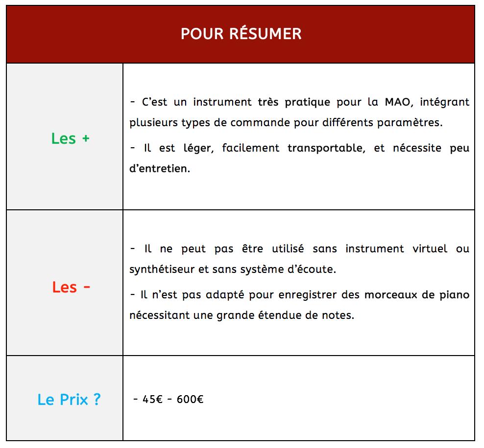 """Tableau pour résumer du clavier maître pour l'article """"Bien Choisir Son Clavier"""""""