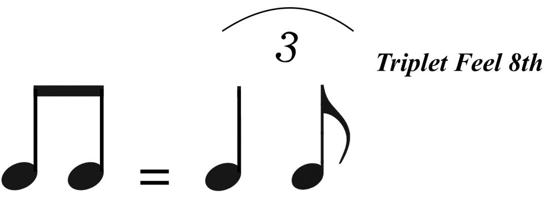 """Notation du Triplet Feel 8th pour l'article """"Le Shuffle : Un Essentiel de la Rythmique"""""""