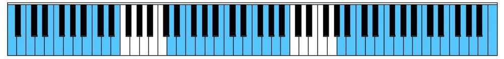 """Plage de notes avec une seule possibilité d'écriture pour l'article """"Comment Développer Le Déchiffrage Au Piano 1/2"""""""