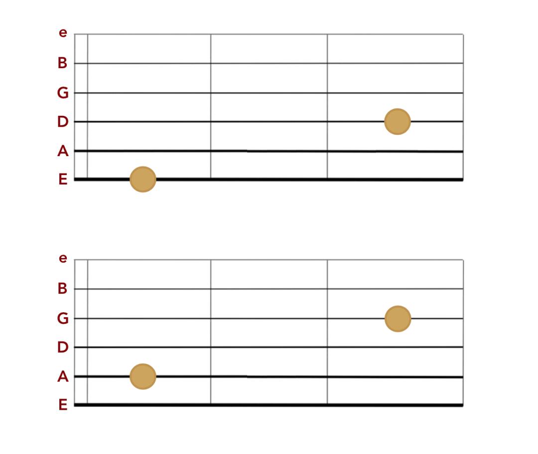 """L'octave en musique représentée par des schémas d'accords d'octave sur une guitare pour l'article """"l'octave en musique"""""""