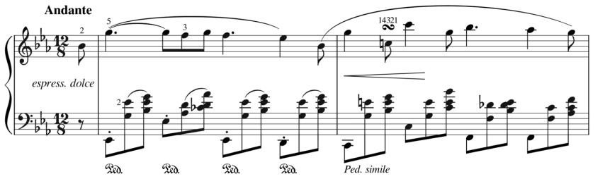 """Visualisation d'accords par développement dans la Nocturne Op.9 N°2 de Chopin pour l'article """"Composer Un Accompagnement : Partie 2 : Développer Au-Delà Des Accords"""""""