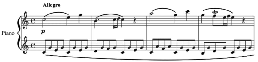 """Extrait de la Basse d'Alberti sur la partition de la Sonate en Do Majeur de Mozart pour l'article """"Composer Un Accompagnement : Partie 2 : Développer Au-Delà Des Accords"""""""