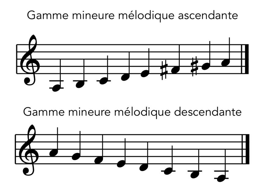 """Différence entre gammes mélodiques ascendantes et descendantes pour l'article """"Le mode mineur, 3ème partie : la gamme mineure mélodique"""""""