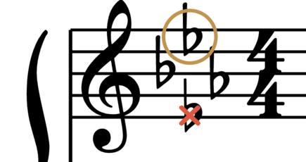 """Positionnement des bémols dans l'armure pour l'article """"Les Altérations En Musique"""""""