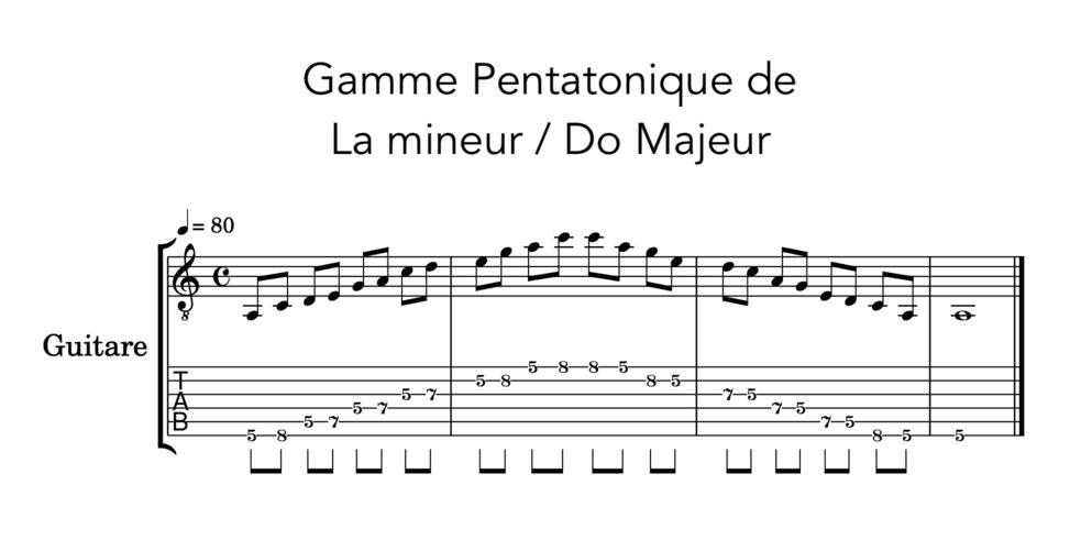 """Gamme Pentatonique de La mineur / Do Majeur pour l'article """"Les Arpèges À La Guitare"""""""