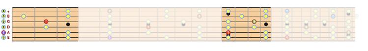 """Position 4 de la gamme pentatonique de La mineur sur 2 octaves pour l'article """"La Gamme Pentatonique à la Guitare"""""""