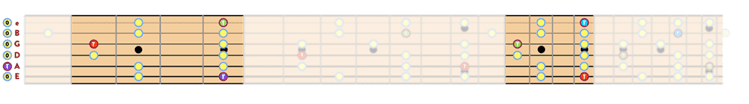 """Position 5 de la gamme pentatonique de La mineur sur 2 octaves pour l'article """"La Gamme Pentatonique à la Guitare"""""""