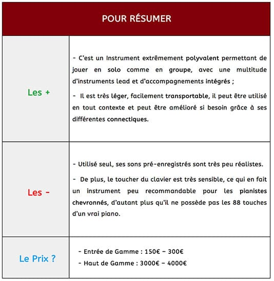 """Tableau pour résumer du clavier arrangeur pour l'article """"Bien Choisir Son Clavier"""""""
