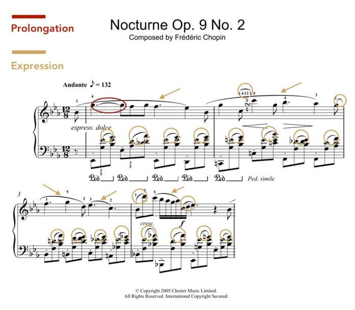 """Exemple de la Nocturne n°2 de Chopin pour l'article """"La Liaison En Musique"""" - Correction"""
