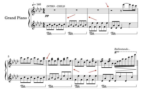 """Exemples de mesures sur une partition pour l'article """"la mesure en musique"""""""